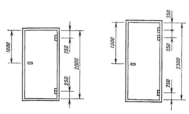 ширина высота металлических дверей