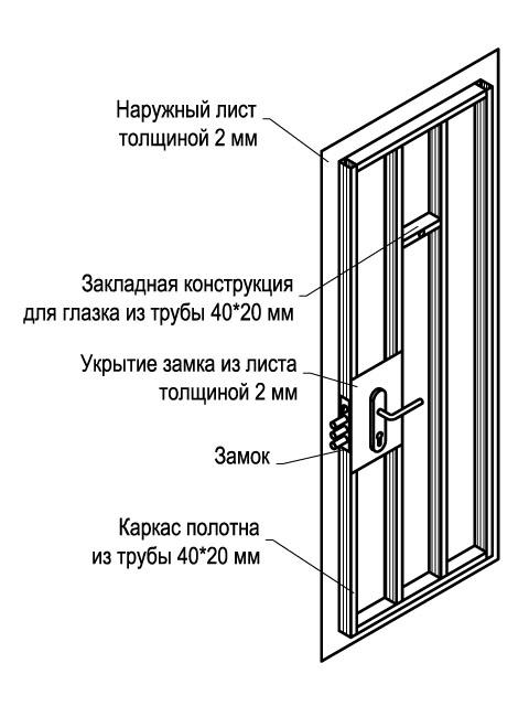 Металлическая двери своими руками чертежи
